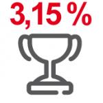 nejvyhodnejsi_stavebni_sporeni_3,15_procent